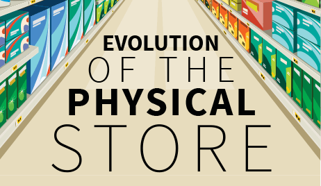 End-to-End Value Chain – Evolution of the Physical Store