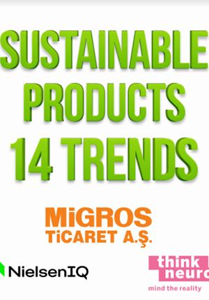 Sustainable Products – 14 Trends